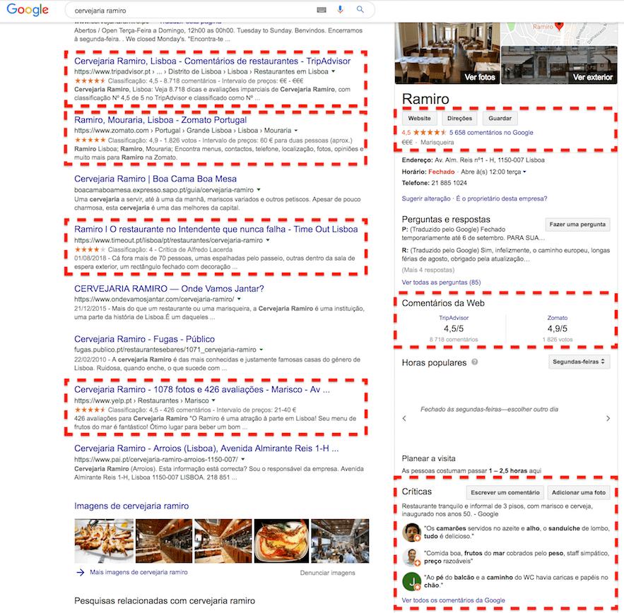 reputação resultados google, resultados de pesquisa google