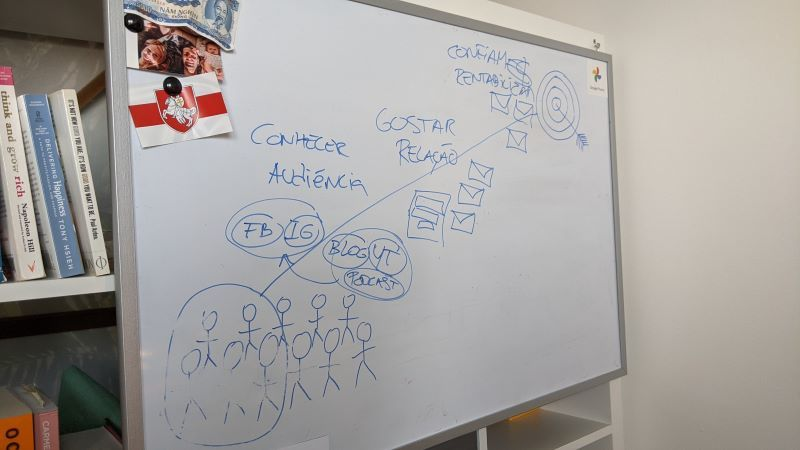 O mapa para fazer dinheiro online